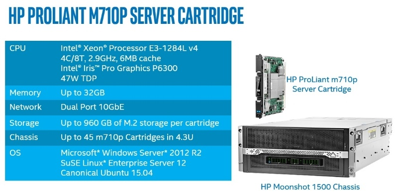 Figure_2_-_HP_Proliant-590979-edited.jpg