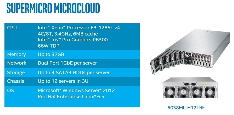 Figure_3_-_Supermicro_Microcloud-687724-edited.jpg